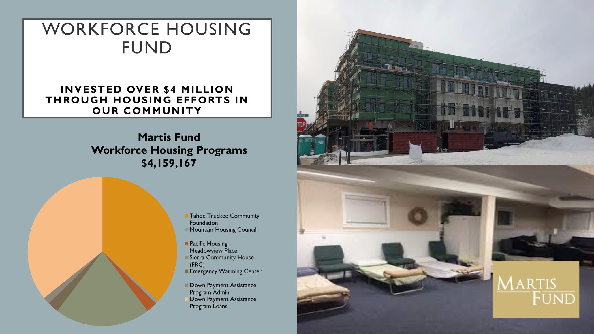 Martis Fund Workforce Housing Grants